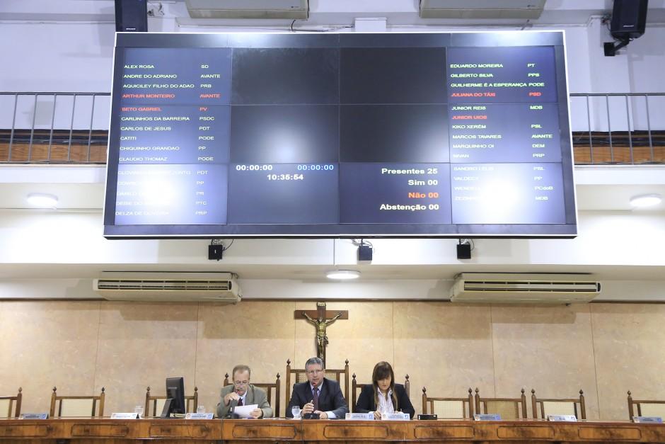 Câmara aprova LOA 2020 com inclusão de 105 emendas dos vereadores